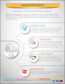 Radiation Safety Standard