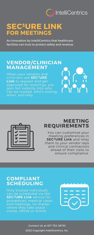 SEC³URE Link Meetings